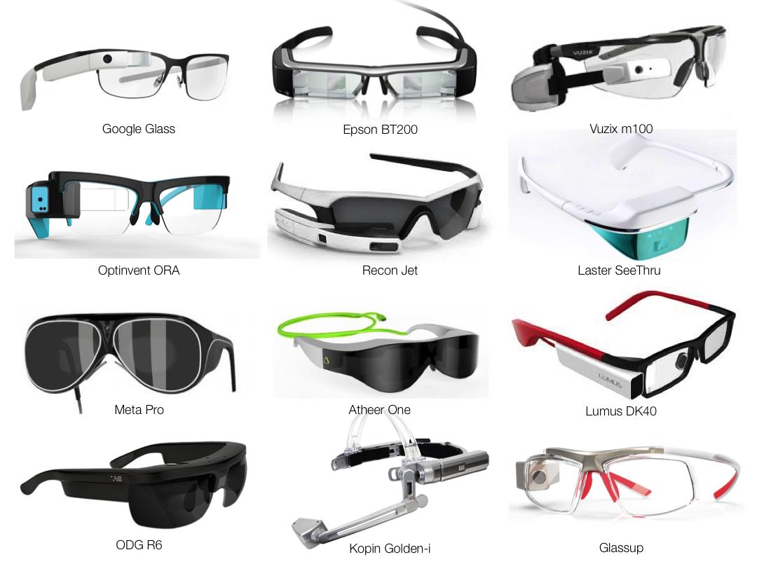 8c19473afe Smartglasses - HCE Wiki - The Human Cognitive Enhancement Wiki
